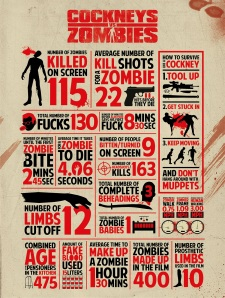 Cockneys vs Zombies Infographic